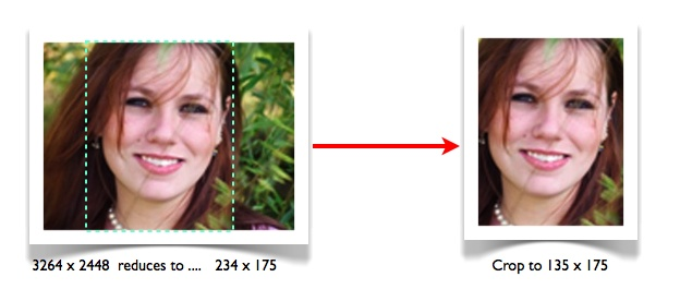 How To Resize Images